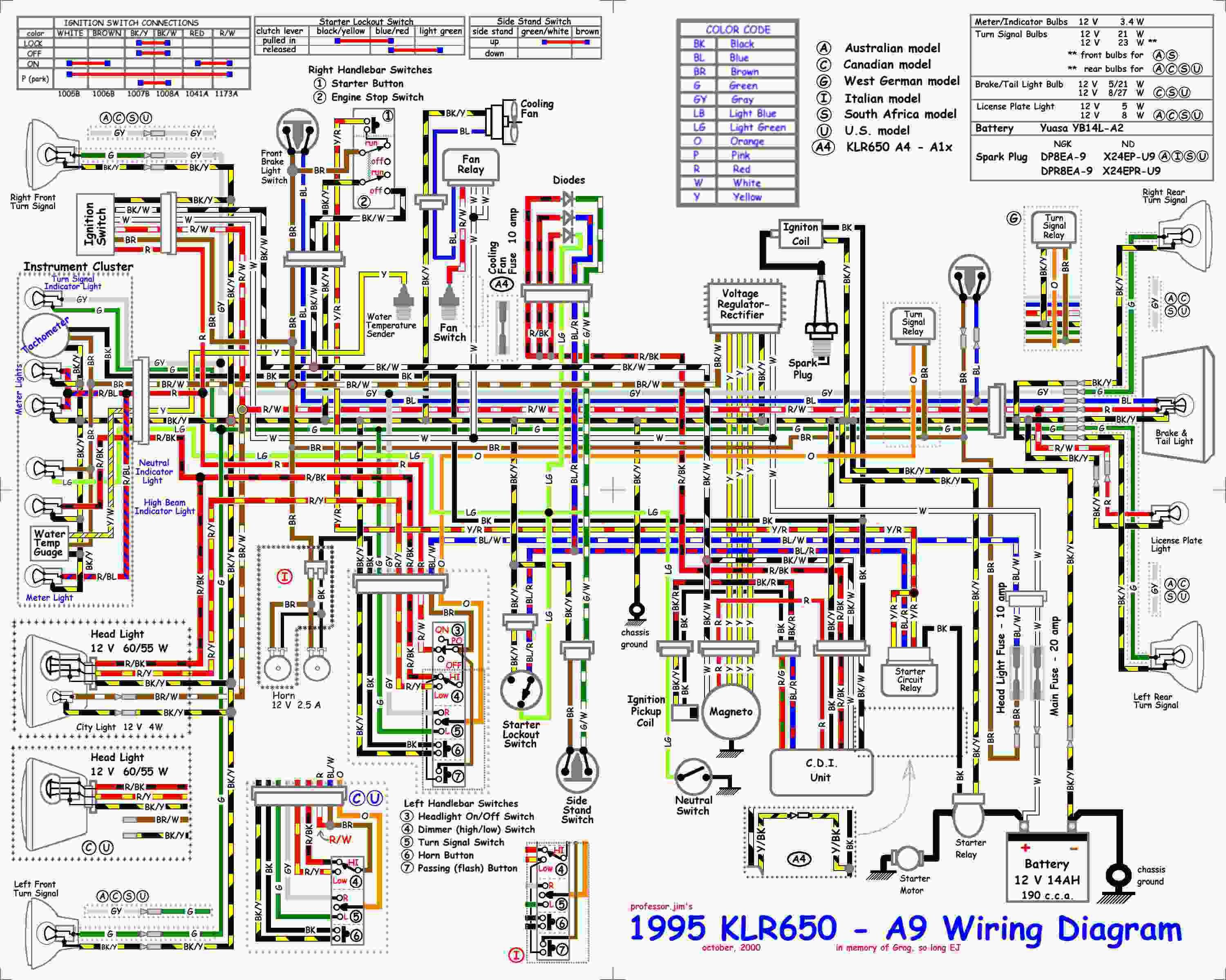 Kawasaki Klr 600 Wiring Diagram | Wiring Diagram on