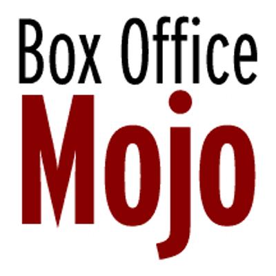 Mise à jour : Box Office Mojo de retour!