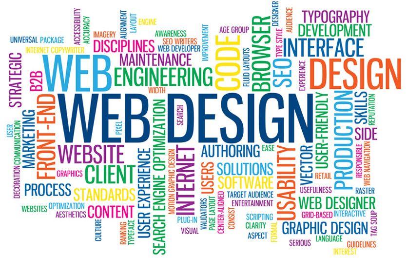 Image Result For Design Words Adjectives Website Development Company Web Design Company