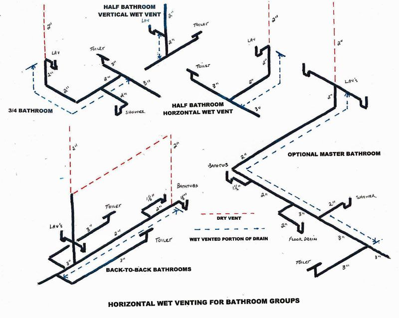 under slab new plumbing help venting santee terry love plumbing chime wiring diagram under slab new plumbing help venting santee terry love plumbing & remodel diy & professional forum