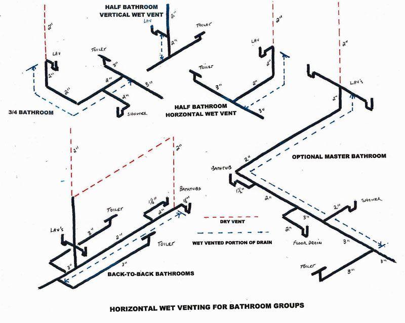 Kitchen Plumbing Riser Diagrams