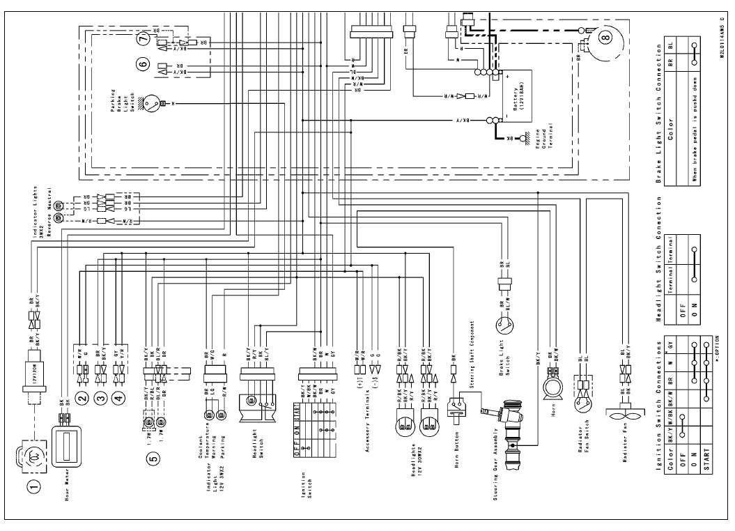 1997 kawasaki mule 2510 wiring diagram