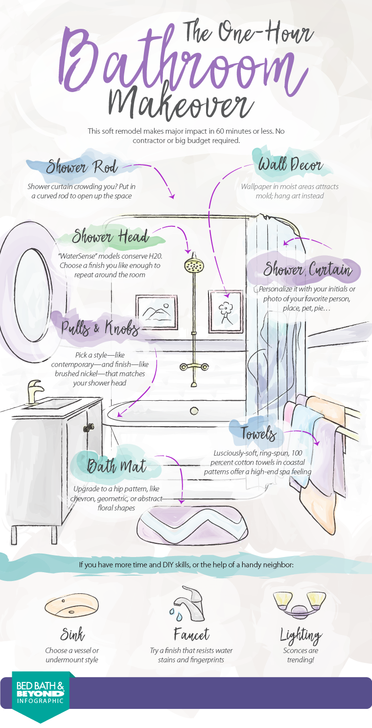 The One Hour Bathroom Makeover Infographic Above Beyond Bathroom Makeover Makeover Top Bathroom Design