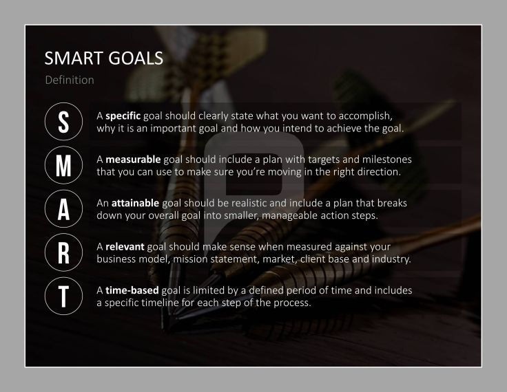 Smart Goals Definition Create a marketing plan based on your SMART