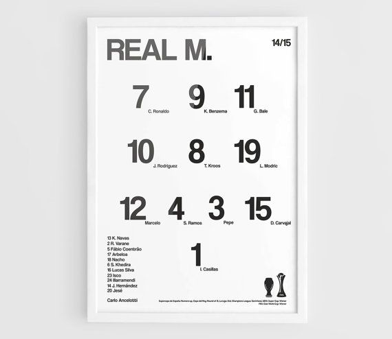 Real Madrid Cf 2014 2015 Football Team Squad Typographics Print Posters Real Madrid Club World Cup Poster Prints