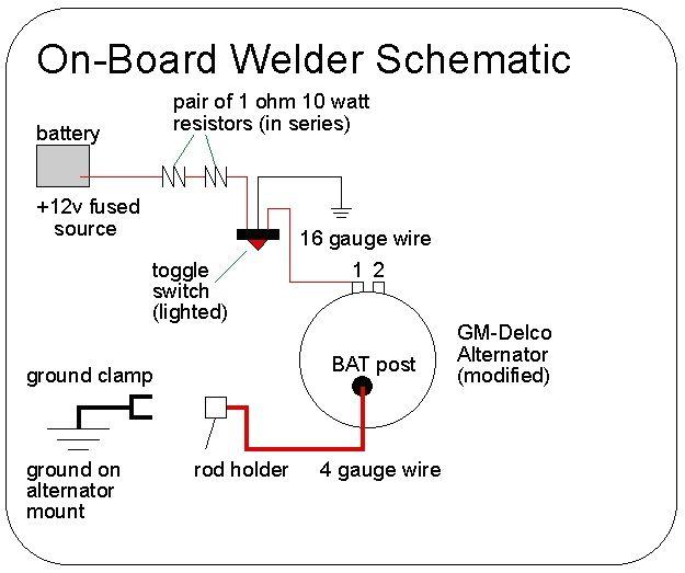 Onboard Welder By Jon Homemade Onboard Welder Constructed From Custom Mild Steel Mounting Brackets A Pair Of 1 O Welders Metal Working Projects Alternator