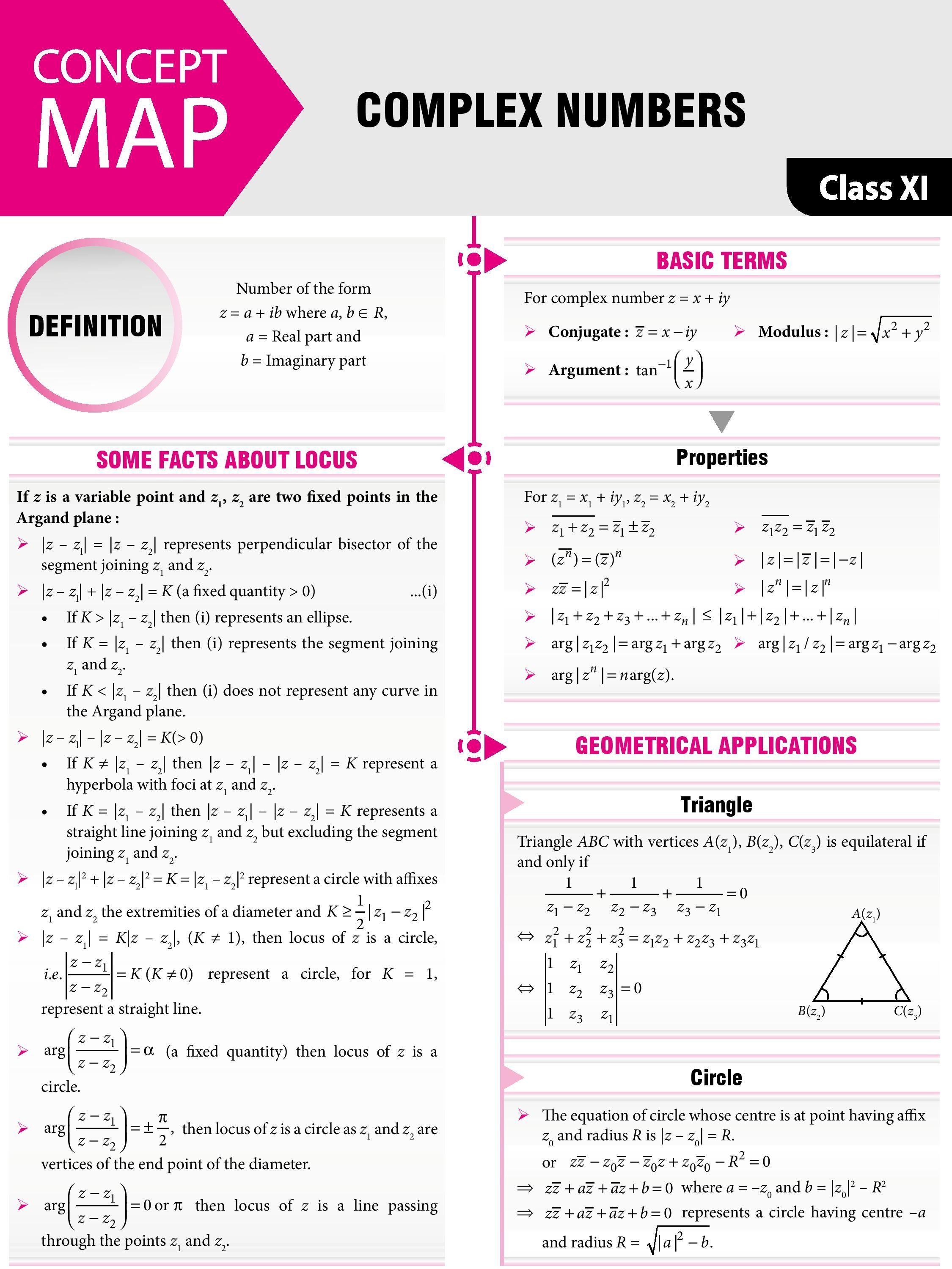 Complex Numbers Mathematics In