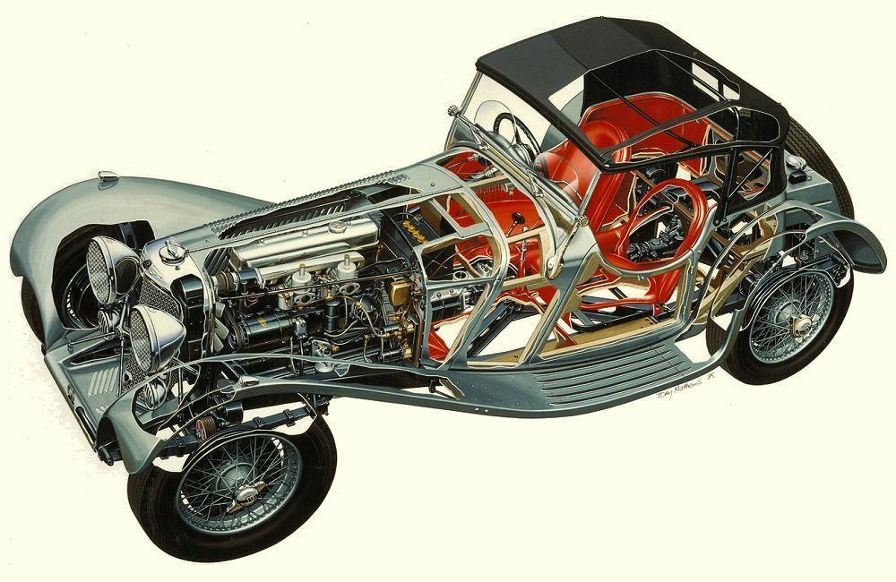 eBay: 1938 Jaguar SS100 / 3.5 liter #classiccars #cars | UK Classic ...