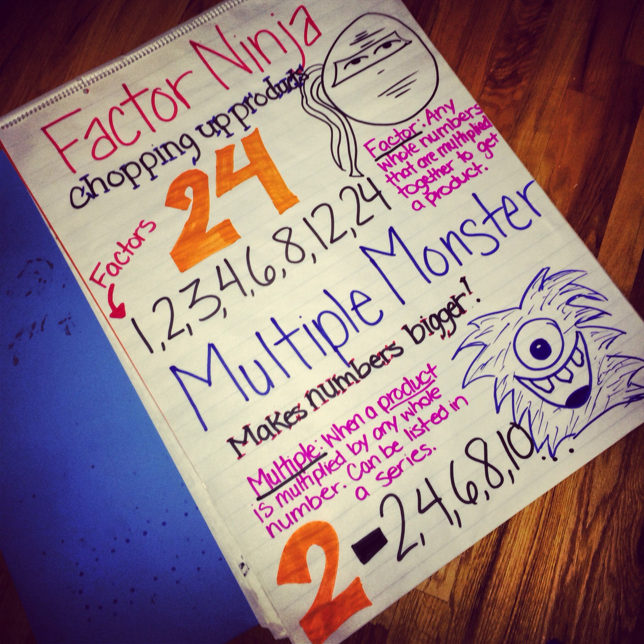 Factor Ninja And Multiple Monster