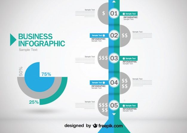 1000+ images about Infographics on Pinterest | Pinwheels, Design ...