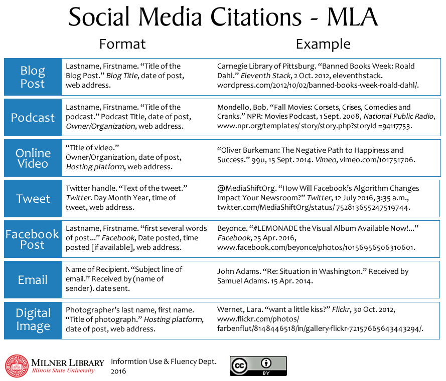 citing websites in mla