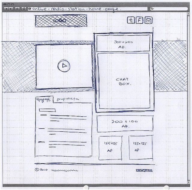 25 Examples Of Wireframes And Mockups Sketches Wireframe Design