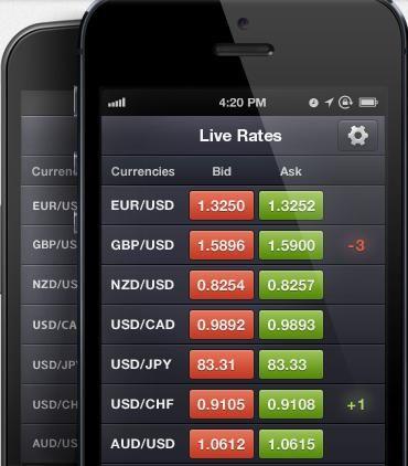 Forex trading strategies website