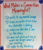 Anchor chart: What Makes a Connection Meaningful (plus many other anchor charts)