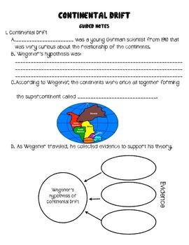 Continental Drift Guided Notes Flip Book Template