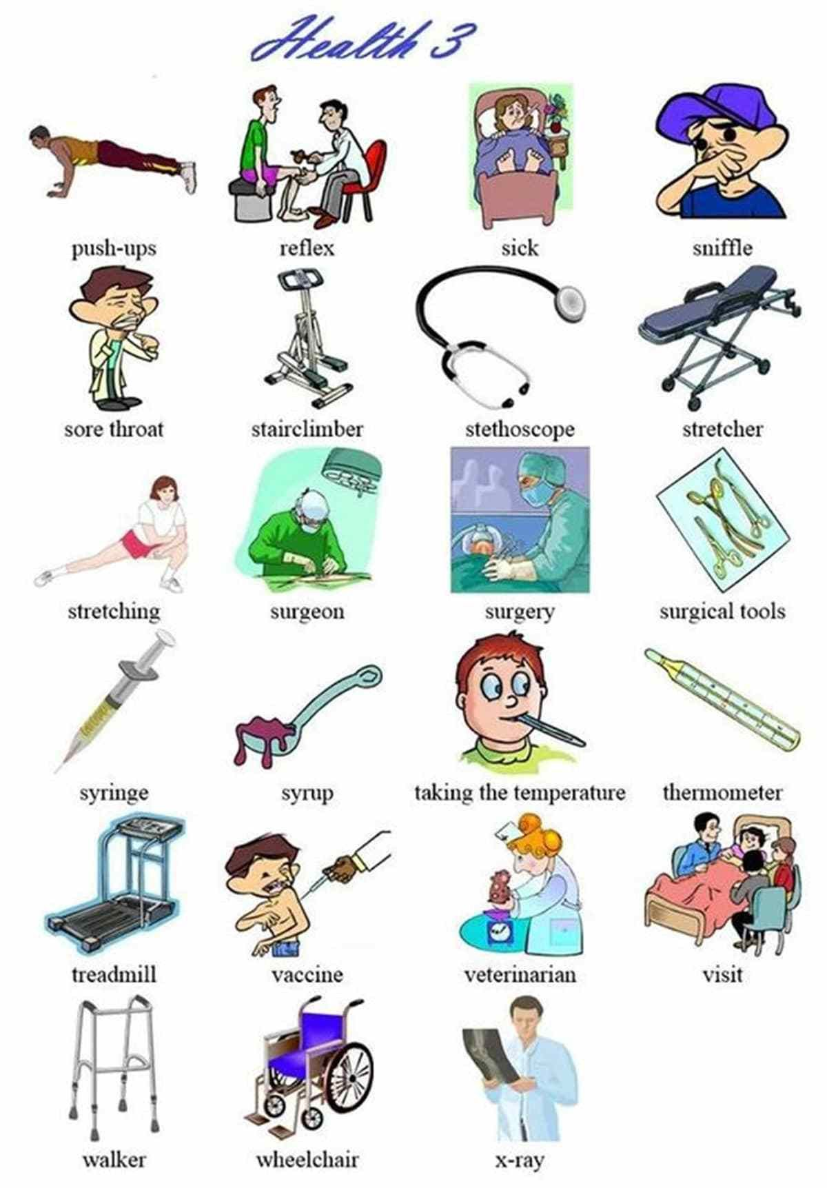 Health Vocabulary How to talk about health problems in