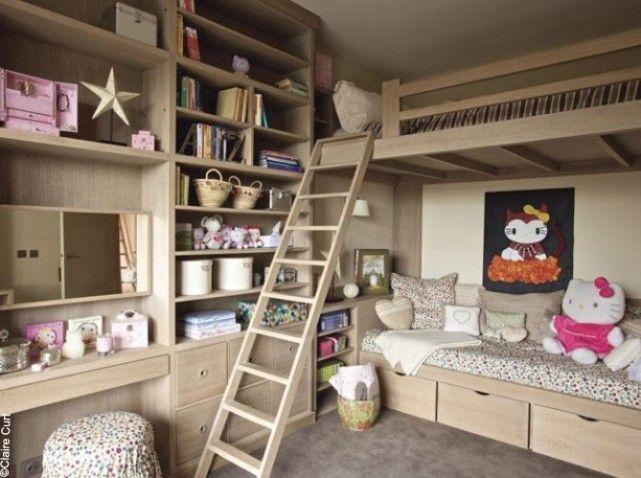 Les 30 plus belles chambres de petites filles Idée deco chambre
