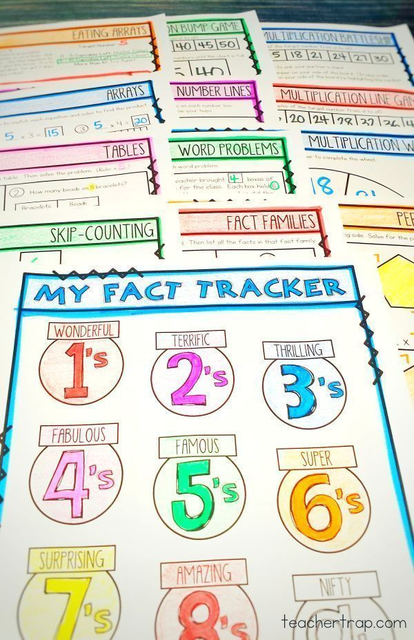 Multiplication Facts   Multiplication facts, Multiplication and Math