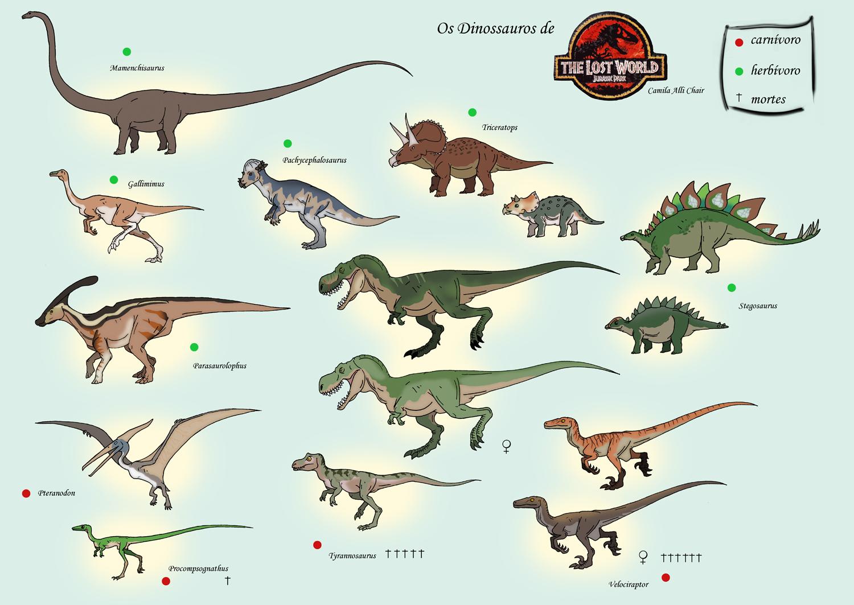Jurassic Park the Lost World dinosaurs | Tiranosaurio Rex ...