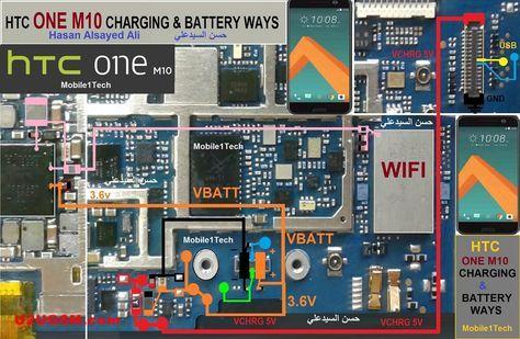 HTC One M10 Charging Problem Solution Jumper Ways No