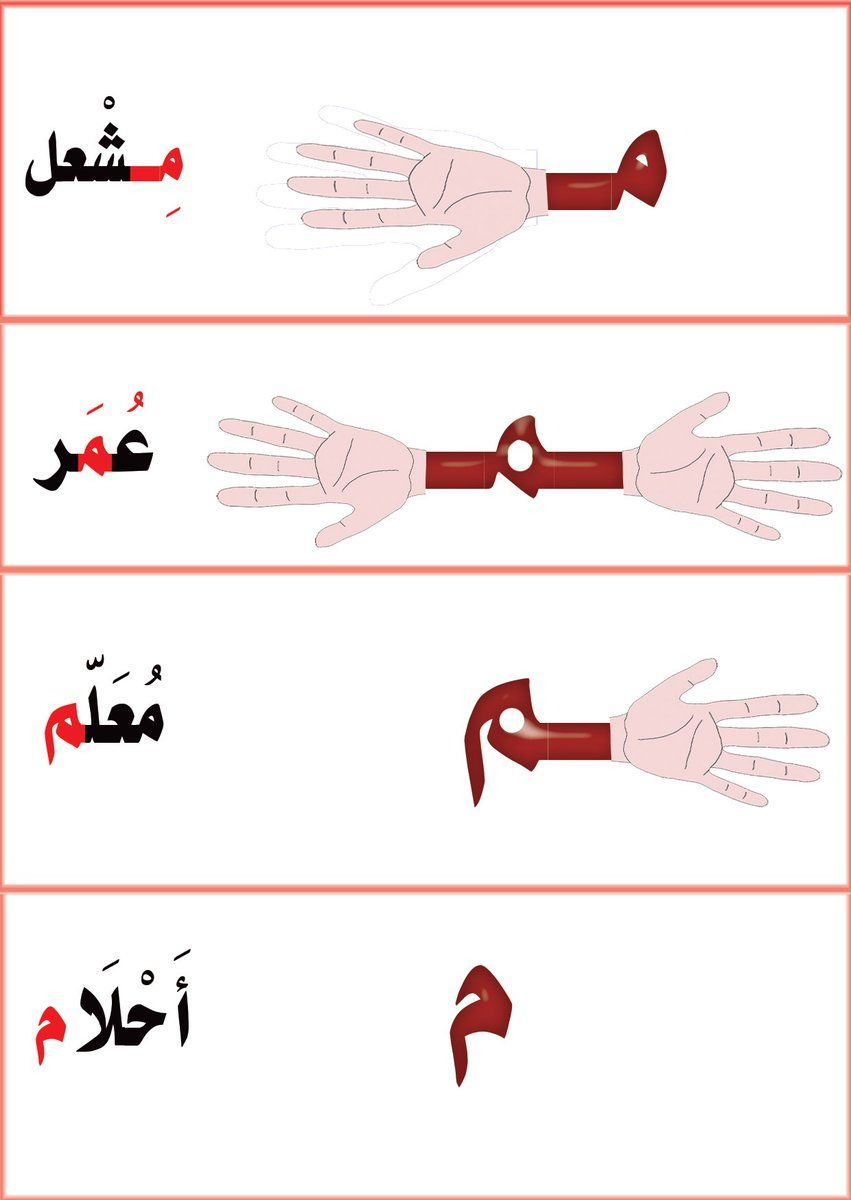 تعليم الأطفال حرف الميم Arabic Kids Farm Theme Preschool Learning Arabic