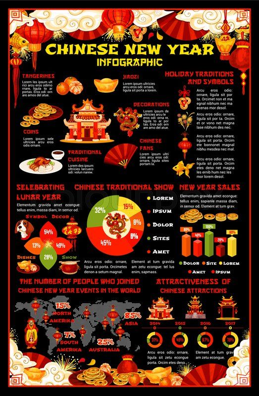 Chinese New Year infographic with ... | Stock vector | Colourbox