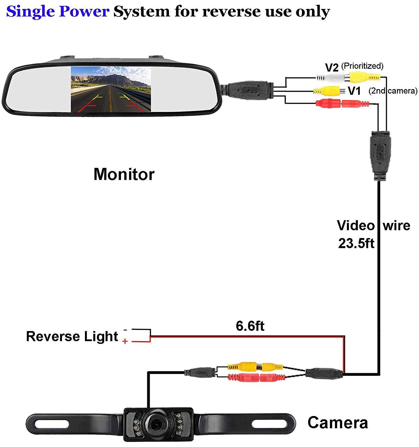 Caravan Wiring Diagram For Reversing Camera