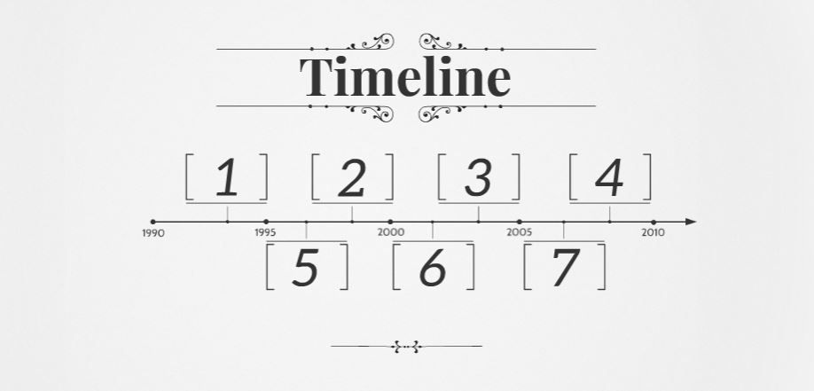 Timeline Free Prezi Presentation Template (With images