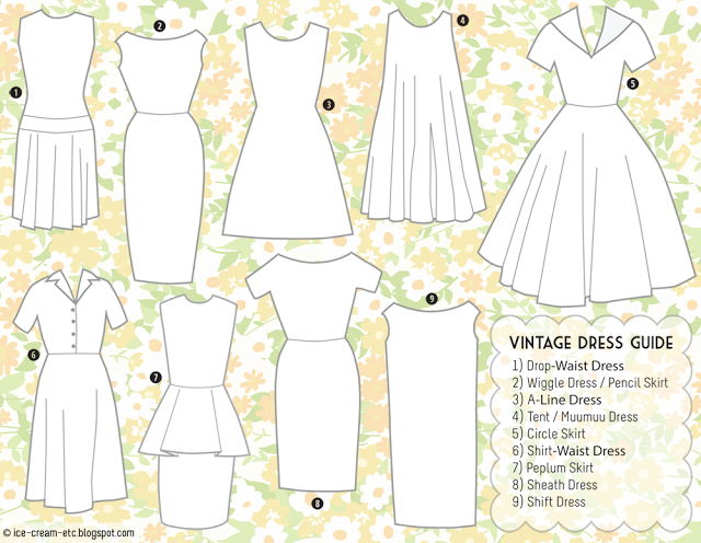 Pin By Water On Peplum Dresses Vintage Dresses Types Of Dresses Vintage Style Dresses