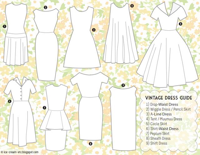 9 Common Types of Vintage Dresses, vintage dress styles, vintage ...