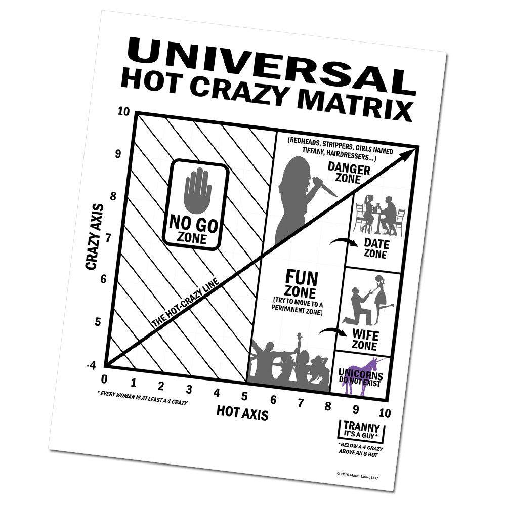 girl-dating-matrix