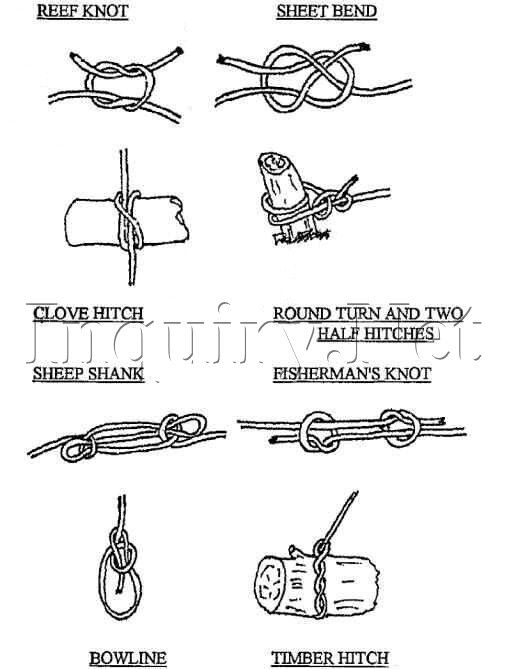tying leather knots jewelry knot quickly even with your fun with rh pinterest com easy knot tying diagrams basic knot tying diagrams