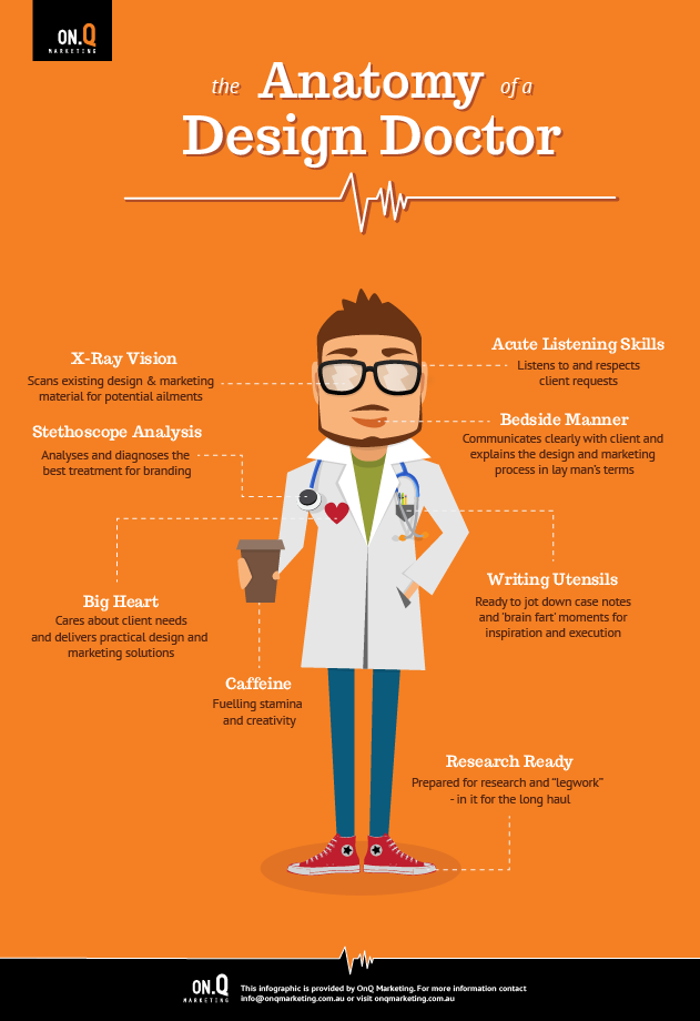 Anatomy Of A Graphic Designer Google Search Web Pinterest