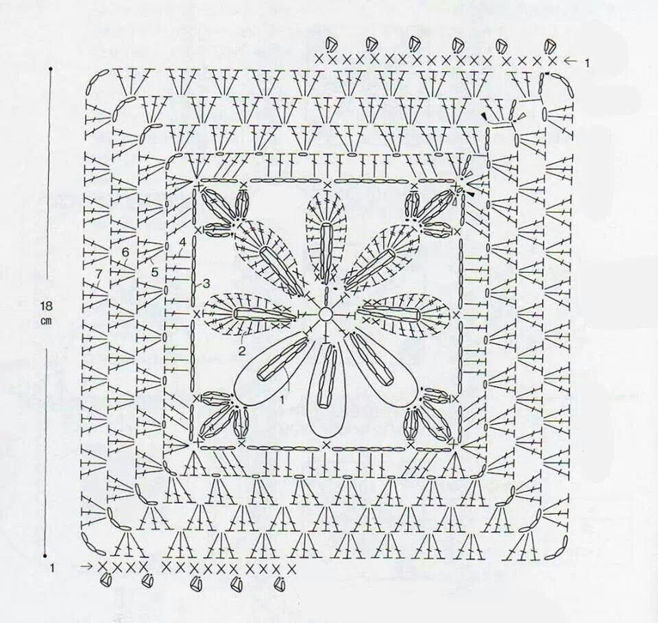 Square bag   crochet   Pinterest   Cuadro, Moda crochet y Para el hogar
