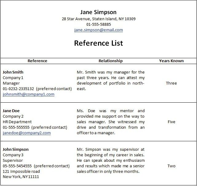 Resume Reference Examples Famous Last Words Of A Resume References Available Upon Request