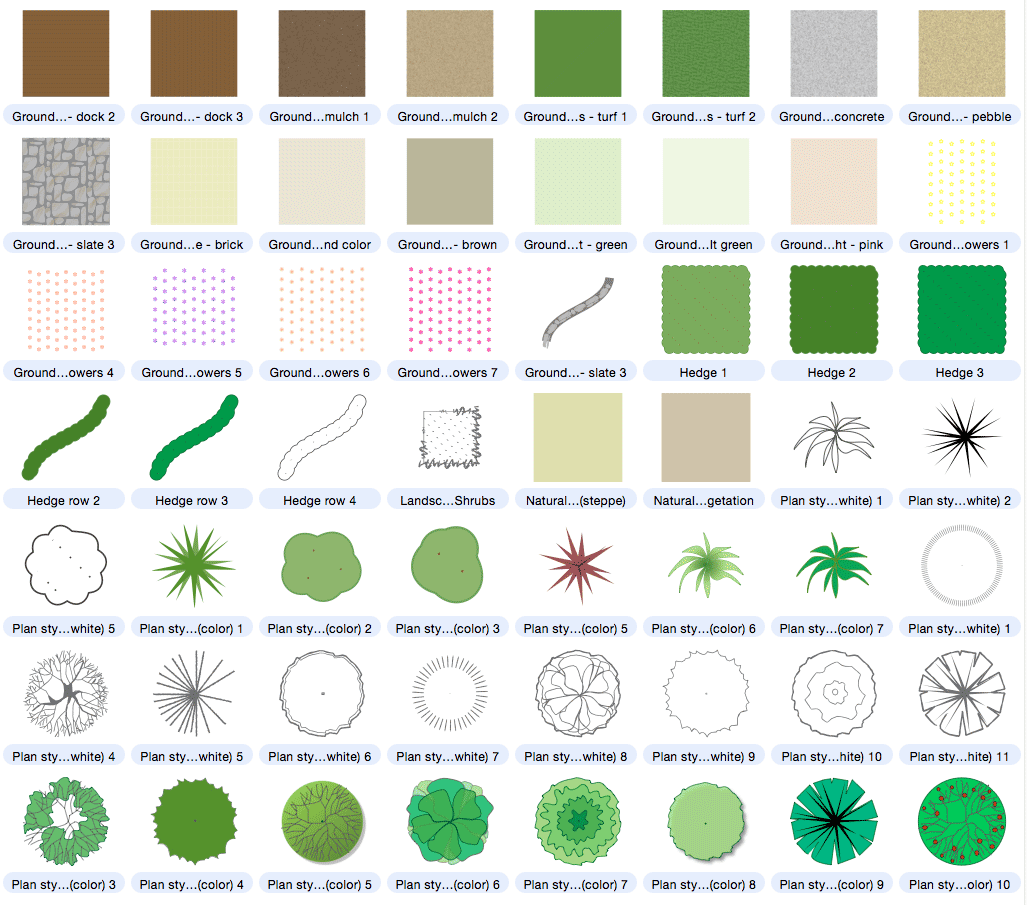 Trees Pants Landscape Design Symbols Included With Ortelius Free Landscape Design Landscape Design Drawings Landscape Design