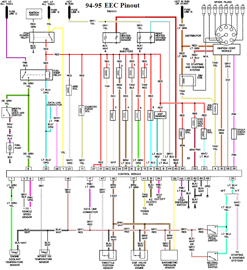 Nice Ford Harness Wiring Diagram 1986 Mustang Wiring Harness Wiring Diagram  Rh Unsere Umzuege De Mgb Gt Wiring Harness Xa Gt Wiring Harness -  bookingritzcarlton… | 2006 ford mustang, Mustang, Engine swapPinterest
