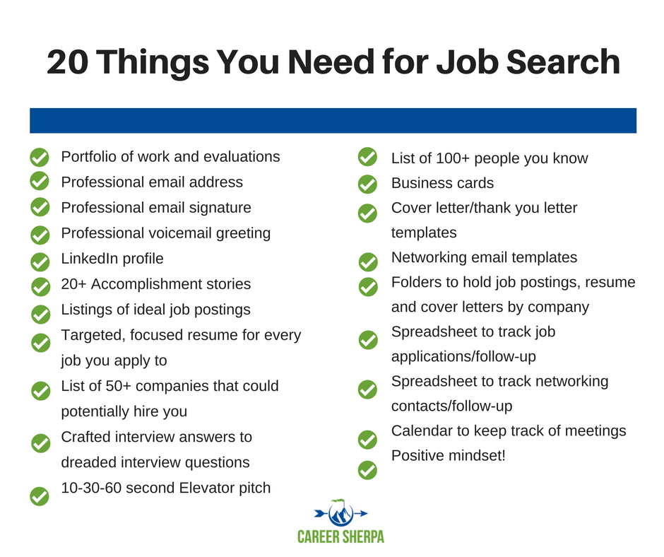 Checklist For A Job Search Career Sherpa Job Search Career Counseling Guidance Lessons