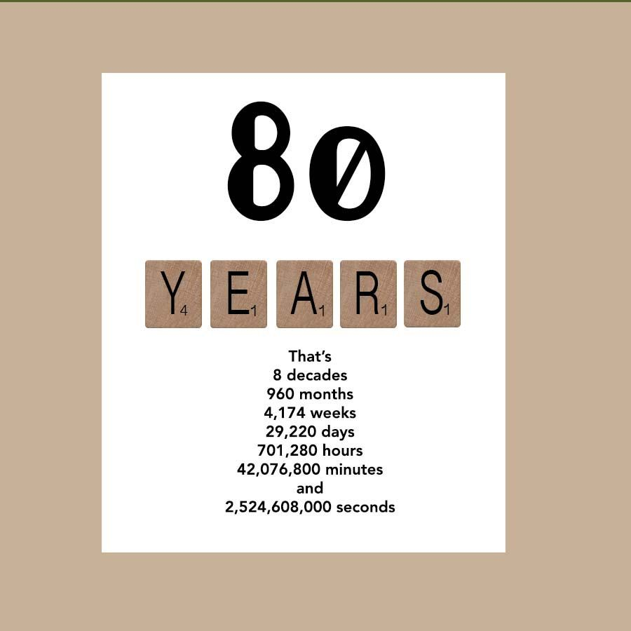 80th Birthday Card Milestone Birthday Card The Big 80 1938