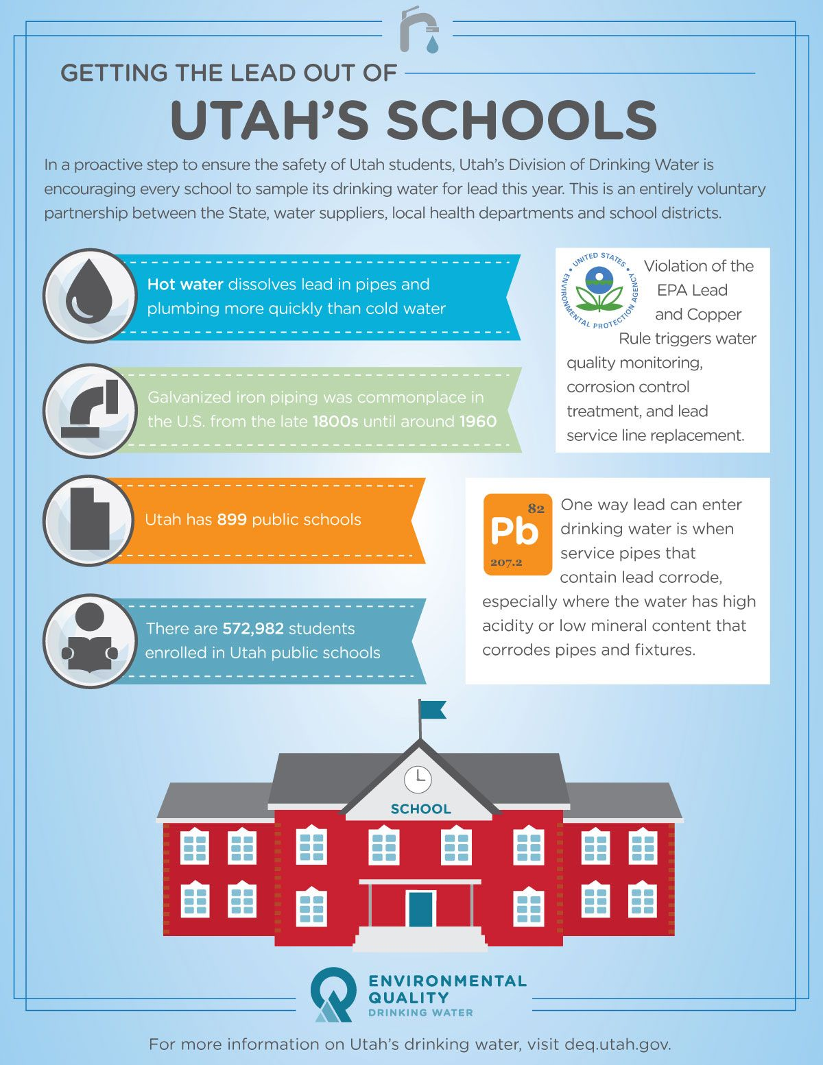 Deq Schools Partner To Keep Kids Safe From Lead In Drinking Water Utah Department Of Environmental Quality Drinking Water Health Department Drinking