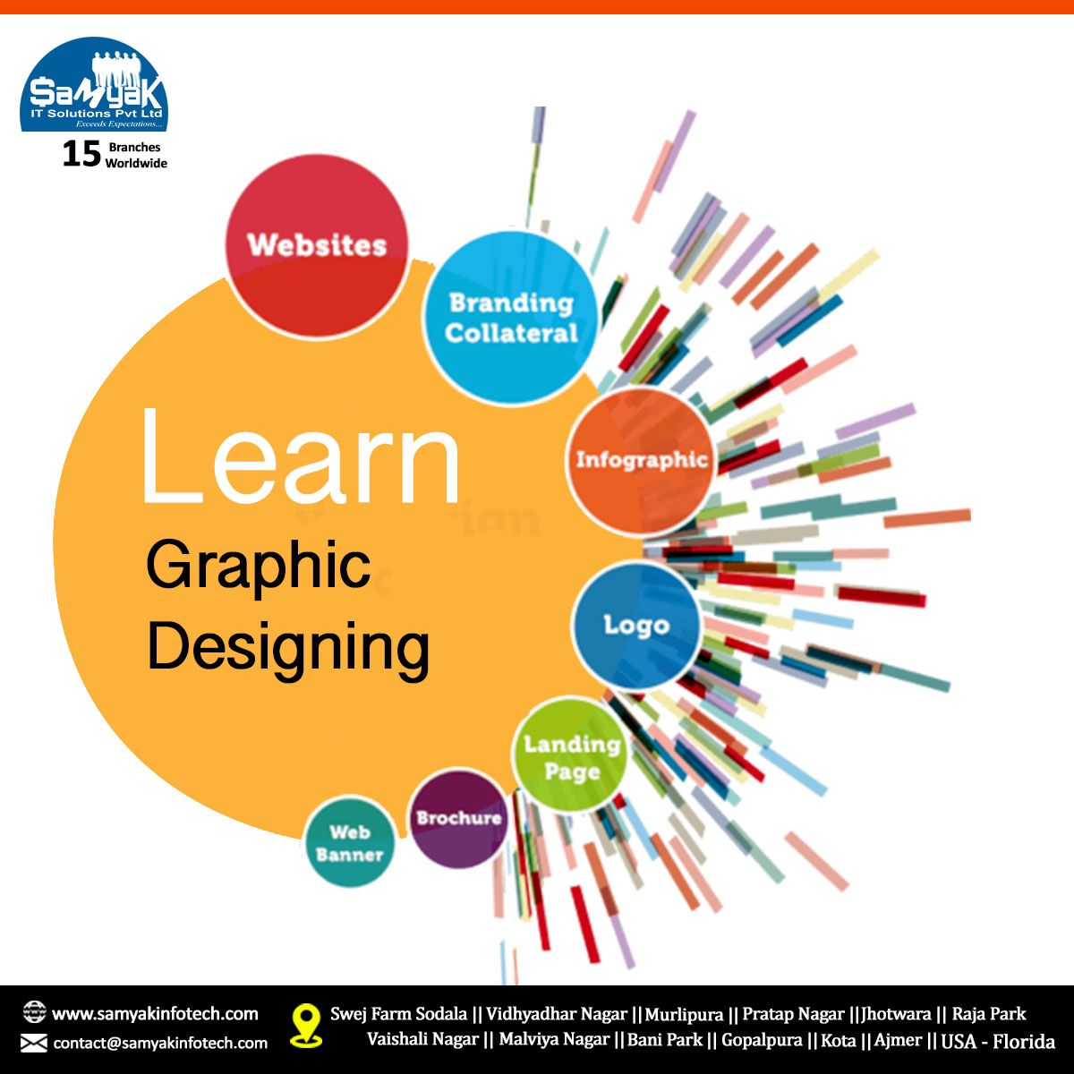 Graphic Design Training In Rajasthan Online Graphic Design Diploma Courses Graphic Design
