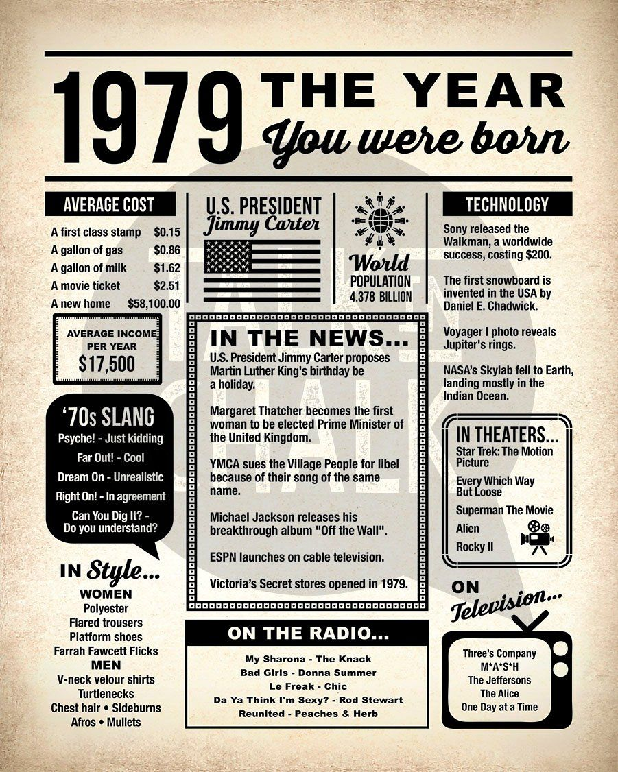 1979 The Year You Were Born Newspaper Poster DIGITAL