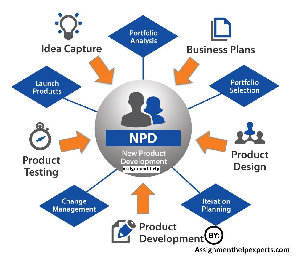 Get new product development assignment help npd for New product design