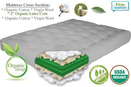 Organic Latex Wool Mattress Firm | For the Home | Pinterest ...