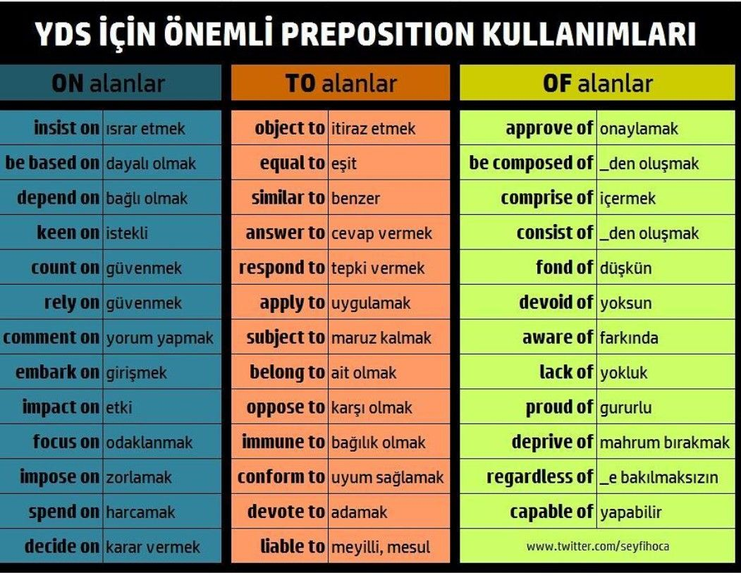Pin By Oksan Yagar On Phrasal Verbs With Images