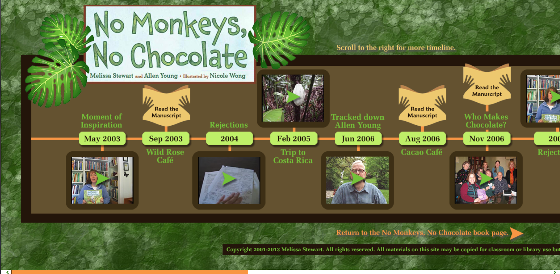 This revision timeline describes the 10-year process of making of No Monkeys, No Chocolate--from inspiration to publication: http://www.melissa-stewart.com/timeline/10yr_timeline.html