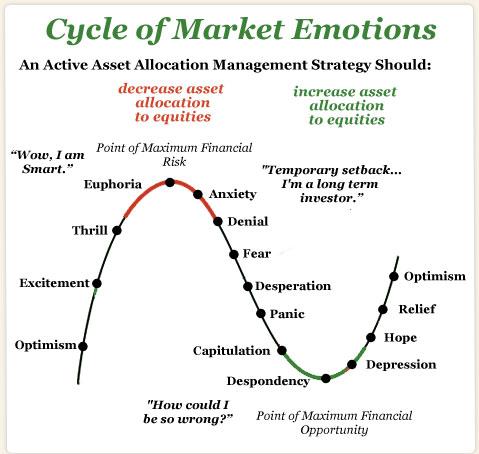 Nakul Shetty On Twitter Stock Market Stock Trading Strategies