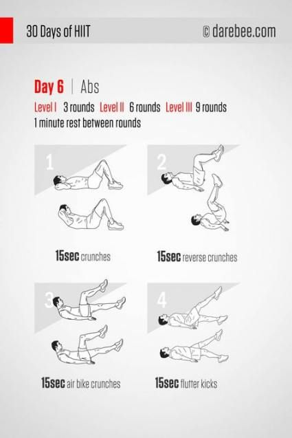 Fitness equipment design 30 day 46+ Ideas #fitness
