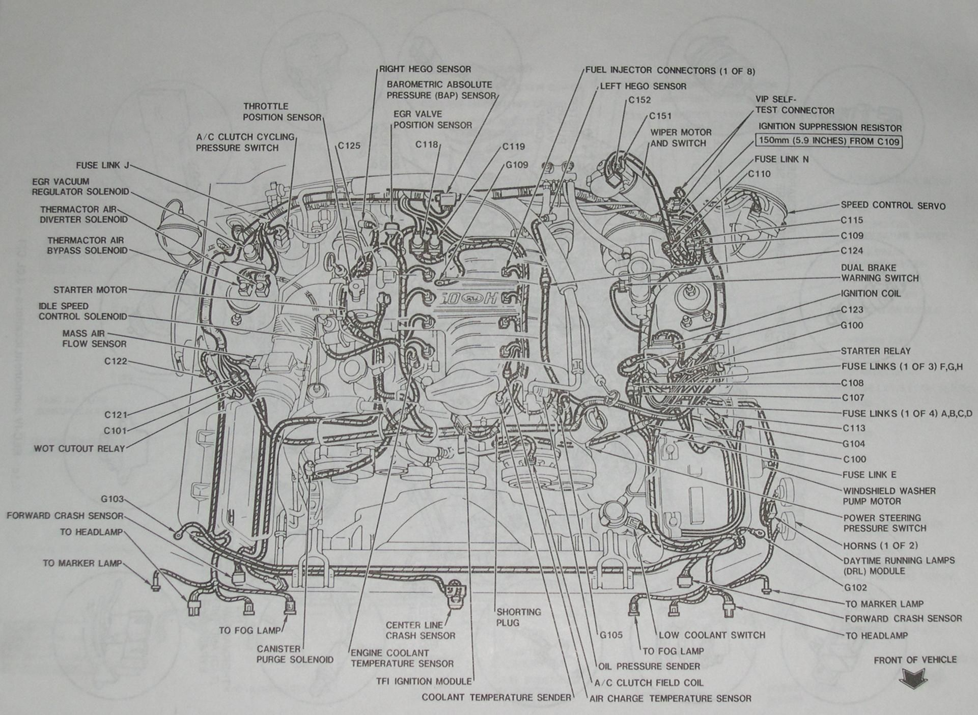 94 95 Engine Bay Diagram Mustang Fuse Wiring Diagrams 2007 Ford Mustang Mustang Engine Ford Windstar