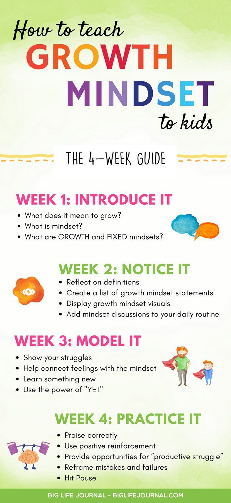 How to teach growth mindset to kids the week guide life